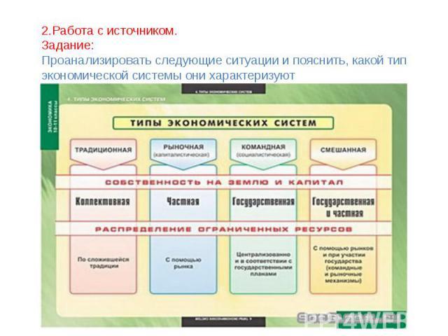 2.Работа с источником.Задание:Проанализировать следующие ситуации и пояснить, какой тип экономической системы они характеризуют