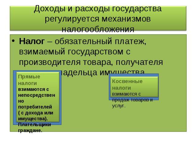 Доходы и расходы государства регулируется механизмов налогообложения Налог – обязательный платеж, взимаемый государством с производителя товара, получателя дохода, владельца имуществаПрямые налоги взимаются с непосредственно потребителей ( с дохода …
