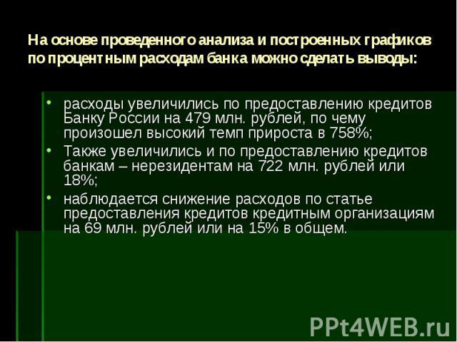 На основе проведенного анализа и построенных графиков по процентным расходам банка можно сделать выводы: расходы увеличились по предоставлению кредитов Банку России на 479 млн. рублей, по чему произошел высокий темп прироста в 758%;Также увеличились…