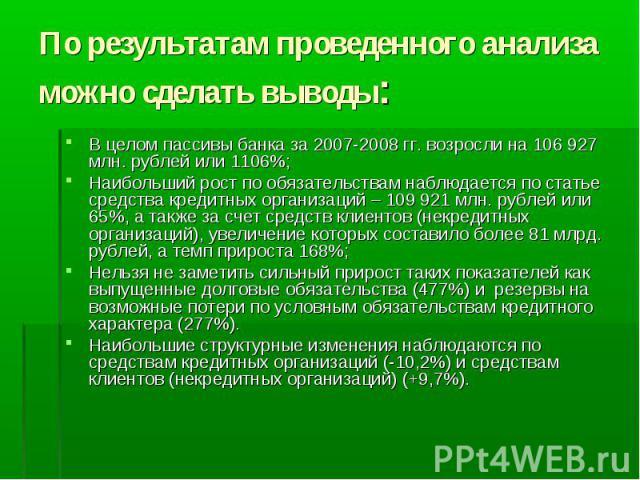 По результатам проведенного анализа можно сделать выводы: В целом пассивы банка за 2007-2008 гг. возросли на 106927 млн. рублей или 1106%;Наибольший рост по обязательствам наблюдается по статье средства кредитных организаций – 109921 млн. рублей и…