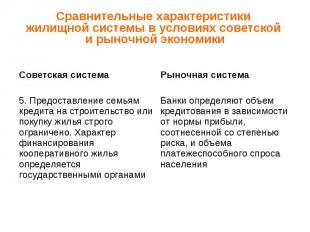 Сравнительные характеристики жилищной системы в условиях советской и рыночной эк