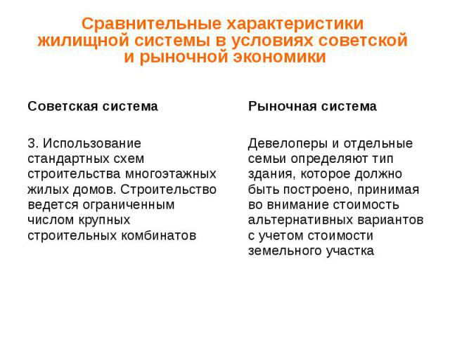 Сравнительные характеристики жилищной системы в условиях советской и рыночной экономики