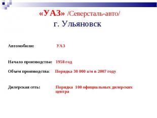 «УАЗ» /Северсталь-авто/ г. Ульяновск Автомобили: УАЗ Начало производства: 1958г