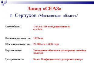 Завод «СЕАЗ» г. Серпухов /Московская область/ Автомобили: СеАЗ-11116 и модификац
