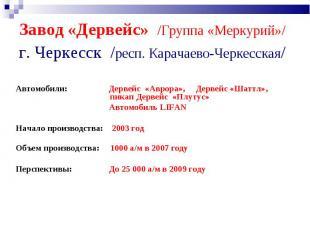 Завод «Дервейс» /Группа «Меркурий»/ г. Черкесск /респ. Карачаево-Черкесская/ Авт