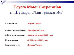 Toyota Motor Corporation п. Шушары /Ленинградская обл./ Автомобили: Toyota Camry