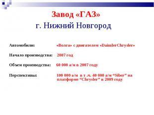 Завод «ГАЗ» г. Нижний Новгород Автомобили: «Волга» с двигателем «DaimlerChrysler