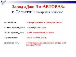 Завод «Джи Эм-АВТОВАЗ» г. Тольятти /Самарская область/ Автомобили: «Шевроле Нива