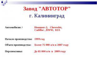 "Завод ""АВТОТОР"" г. Калининград Автомобили: ? Hummer-2, Chevrolet, Cadillac , BMW"