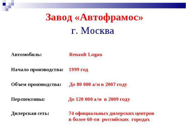 Завод «Aвтофрамос» г. Москва Автомобиль: Renault Logan Начало производства: 1999 год Объем производства: До 80 000 а/м в 2007 годуПерспективы: До 120 000 а/м в 2009 году Дилерская сеть: 74официальных дилерских центров вболее 60-ти российских городах