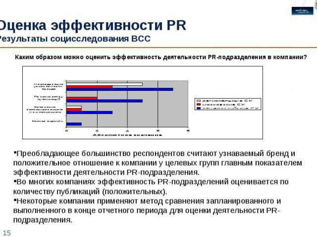 Оценка эффективности PR Результаты социсследования ВСС Преобладающее большинство респондентов считают узнаваемый бренд и положительное отношение к компании у целевых групп главным показателем эффективности деятельности PR-подразделения.Во многих ком…