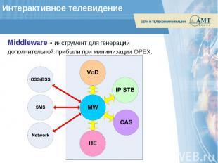 Интерактивное телевидение Middleware - инструмент для генерациидополнительной пр