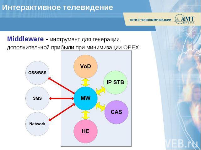 Интерактивное телевидение Middleware - инструмент для генерациидополнительной прибыли при минимизации OPEX.