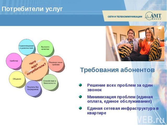 Потребители услуг Требования абонентовРешение всех проблем за один звонокМинимизация проблем (единая оплата, единое обслуживание)Единая сетевая инфраструктура в квартире