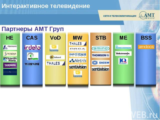 Интерактивное телевидение Партнеры АМТ Груп