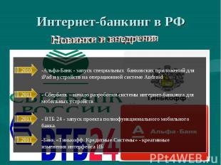 Интернет-банкинг в РФ Новинки и внедрения -Альфа-Банк - запуск специальных банко