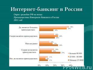 Интернет-банкинг в России Опрос граждан РФ на тему:Преимущества Интернет-банкинг