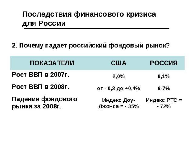 Последствия финансового кризиса для России 2. Почему падает российский фондовый рынок?