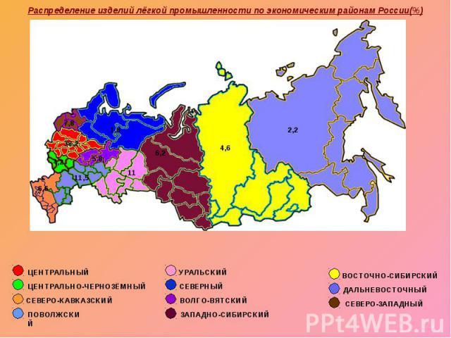 Распределение изделий лёгкой промышленности по экономическим районам России(%)