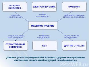Докажите устно что предприятия МСК связаны с другими межотраслевыми комплексами.