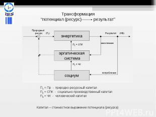 """Трансформация""""потенциал (ресурс) результат"""" П1 = Пр - природно-ресурсный капитал"""