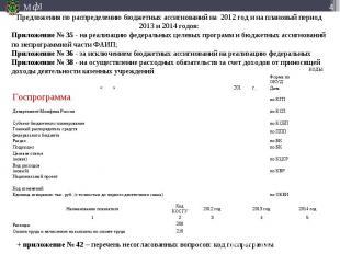 Предложения по распределению бюджетных ассигнований на 2012 год и на плановый пе