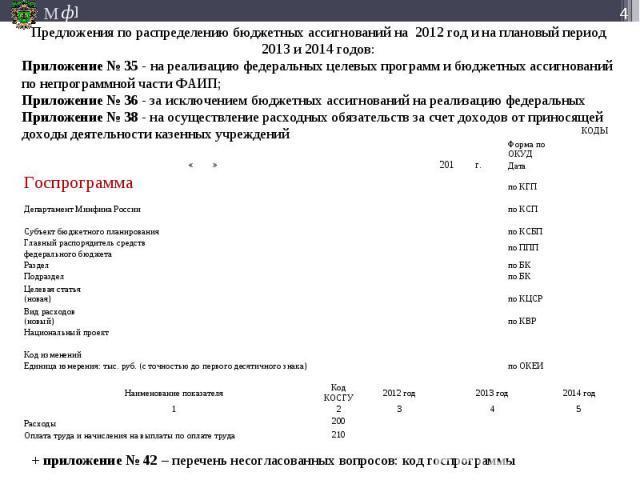 Предложения по распределению бюджетных ассигнований на 2012 год и на плановый период 2013 и 2014 годов:Приложение № 35 - на реализацию федеральных целевых программ и бюджетных ассигнований по непрограммной части ФАИП;Приложение № 36 - за исключением…