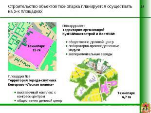 Строительство объектов технопарка планируется осуществить на 2-х площадках Площа