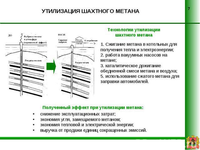 УТИЛИЗАЦИЯ ШАХТНОГО МЕТАНАТехнологии утилизации шахтного метана1. Сжигание метана в котельных для получения тепла и электроэнергии;2. работа вакуумных насосов на метане;3. каталитическое дожигание обедненной смеси метана и воздуха;5. использование с…
