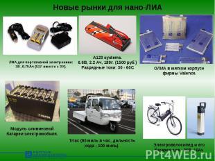 Новые рынки для нано-ЛИА