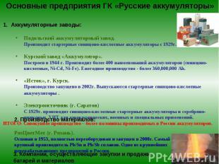 Основные предприятия ГК «Русские аккумуляторы» Аккумуляторные заводы:Подольский