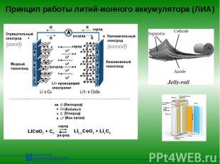 Принцип работы литий-ионного аккумулятора (ЛИА)