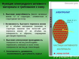 Функция электродного активного материала и требования к нему. Высокая энергоёмко