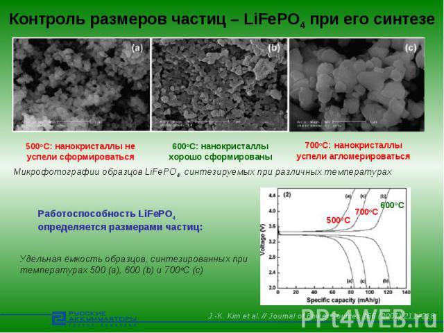 Контроль размеров частиц – LiFePO4 при его синтезе Микрофотографии образцов LiFePO4, синтезируемых при различных температурахРаботоспособность LiFePO4 определяется размерами частиц:Удельная ёмкость образцов, синтезированных при температурах 500 (а),…
