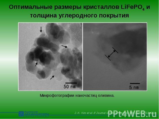 Оптимальные размеры кристаллов LiFePO4 и толщина углеродного покрытия