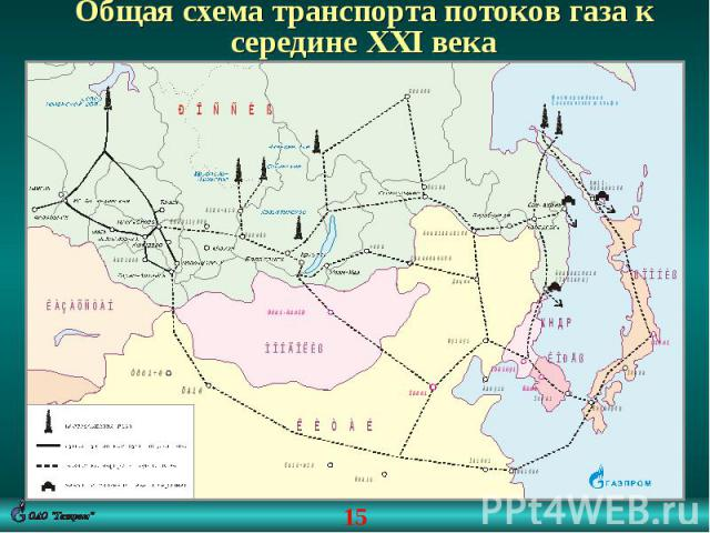 Общая схема транспорта потоков газа к середине XXI века