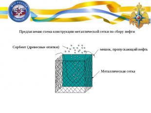 Предлагаемая схема конструкции металлической сетки по сбору нефти