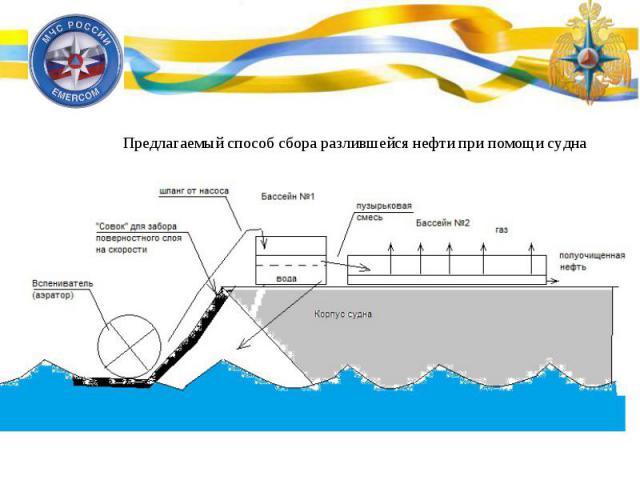 Предлагаемый способ сбора разлившейся нефти при помощи судна