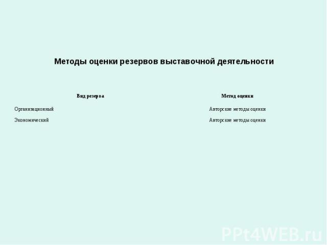 Методы оценки резервов выставочной деятельности