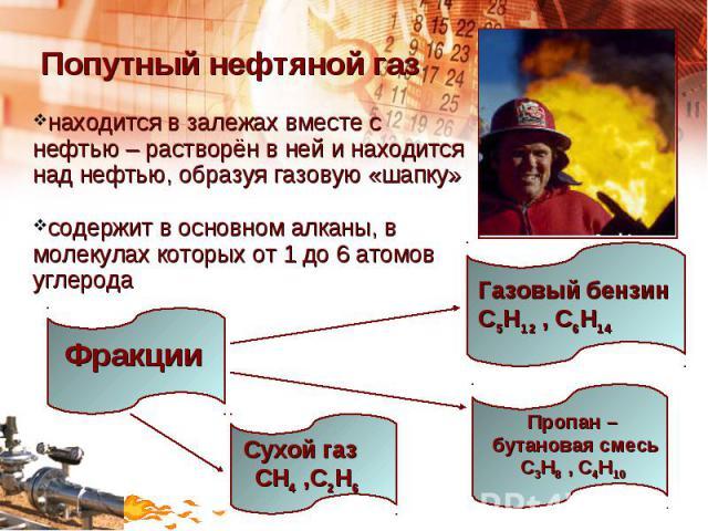 Попутный нефтяной газнаходится в залежах вместе с нефтью – растворён в ней и находится над нефтью, образуя газовую «шапку»содержит в основном алканы, вмолекулах которых от 1 до 6 атомовуглерода