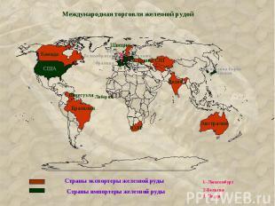 Международная торговля железной рудой