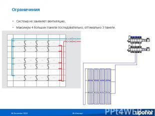 Ограничения Система не заменяет вентиляцию,Максимум 4 больших панели последовате
