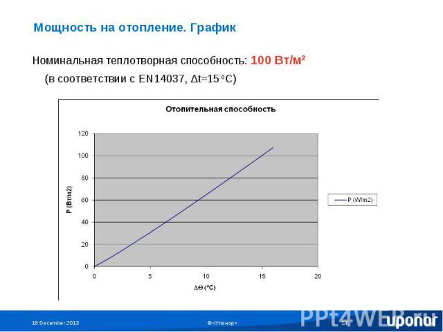 Мощность на отопление. График Номинальная теплотворная способность: 100 Вт/м2