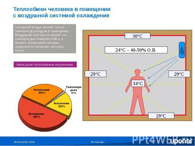 Теплообмен человека в помещениис воздушной системой охлаждения Холодный воздух меняет только температуру воздуха в помещении. Воздушная система не влияет на температуры поверхностей и, в момент отключения системы, поверхности начинают излучать тепло…