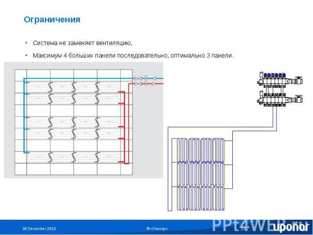 Ограничения Система не заменяет вентиляцию,Максимум 4 больших панели последовательно, оптимально 3 панели.