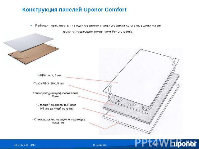 Конструкция панелей Uponor Comfort Рабочая поверхность - из оцинкованного стального листа со стекловолокнистым звукопоглощающим покрытием белого цвета.