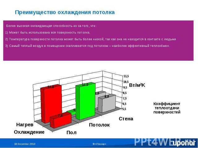Преимущество охлаждения потолка Более высокая охлаждающая способность из-за того, что:1) Может быть использована вся поверхность потолка. 2) Температура поверхности потолка может быть более низкой, так как она не находится в контакте с людьми3) Самы…
