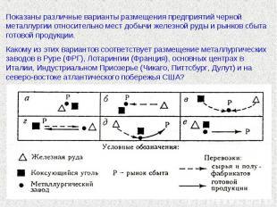 Показаны различные варианты размещения предприятий черной металлургии относитель