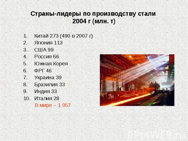 Страны-лидеры по производству стали 2004 г (млн. т) Китай 273 (490 в 2007 г) Япония 113 США 99 Россия 66 Южная Корея ФРГ 46 Украина 39 Бразилия 33 Индия 33 Италия 28 В мире – 1 057