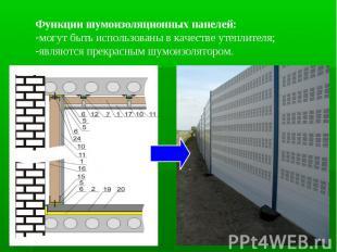 Функции шумоизоляционных панелей:могут быть использованы в качестве утеплителя;я